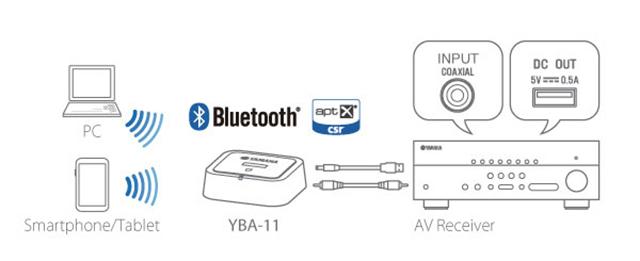 Buy Yamaha Yba